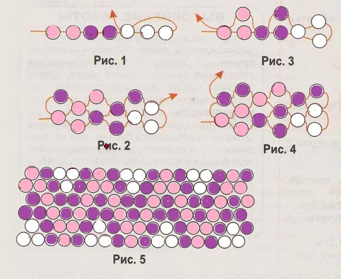 Лёгкие схемы плетения браслетов из бисера.