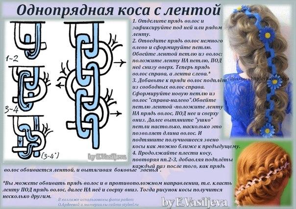 Схемы заплетания кос