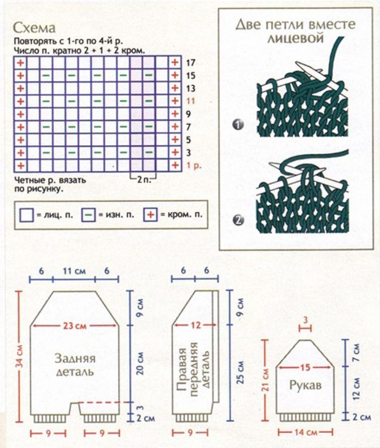 Вязание для новорожденных со схемами и описанием
