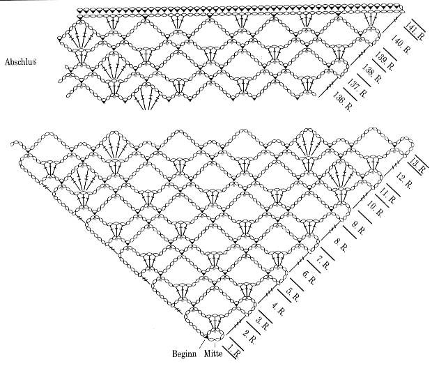 Вязание шалей углом 53