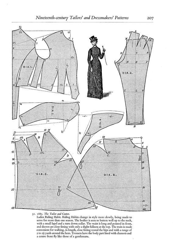 Как сшить платье с турнюром 154