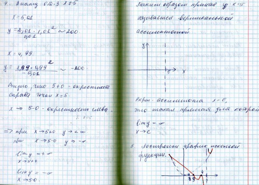 график y x2: