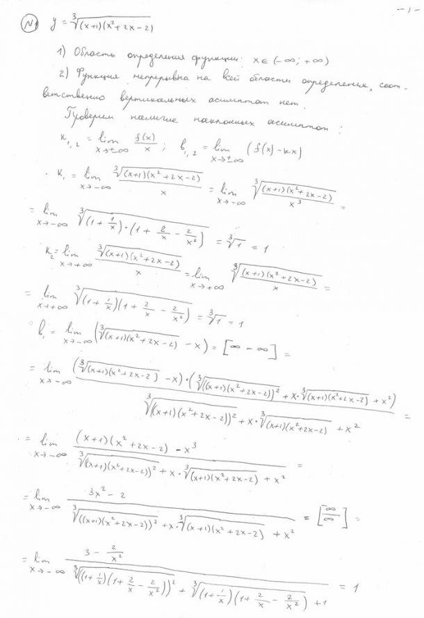 Исследование функции `