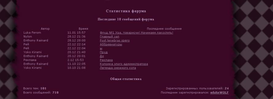 http://static.diary.ru/userdir/1/3/3/8/1338633/71528390.png