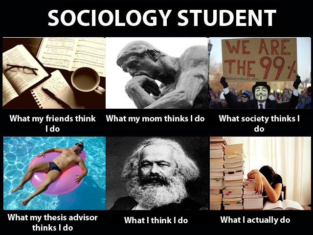 tu thesis of sociology