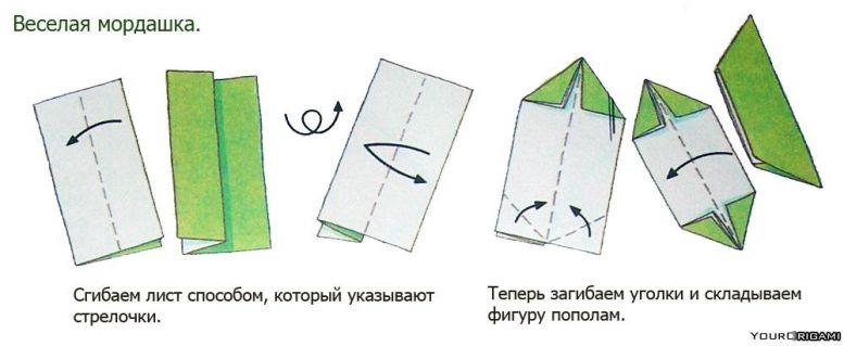 Как сделать из бумаги лягушка которая открывает рот