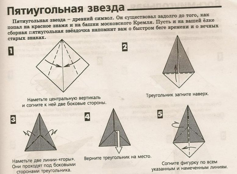 Что мы видим на этой схеме?