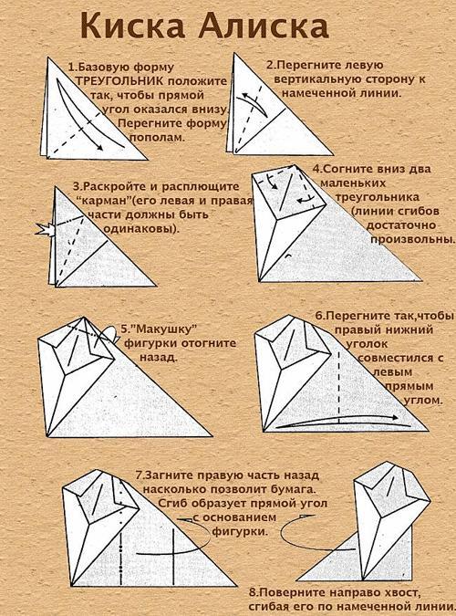 Как сделать из бумаги форму