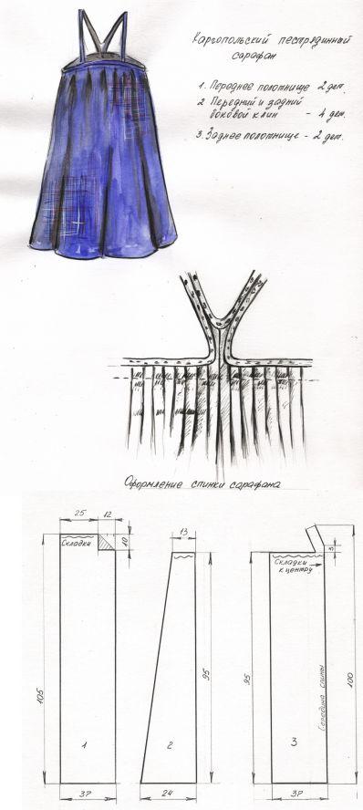 Выкройки русских сарафанов 2