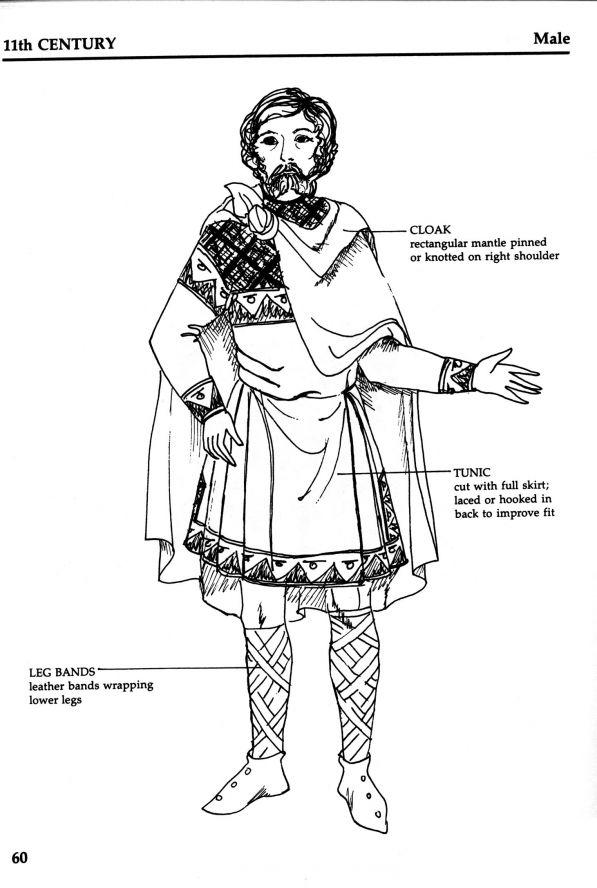 Реконструкция Платья 12 Века