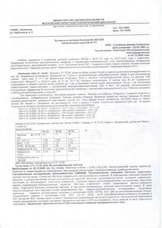 Подробная выписка из истории болезни Справка от гастроэнтеролога Чертольский переулок