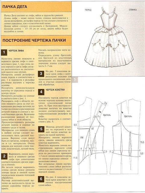 Выкройка юбка пачка своими руками