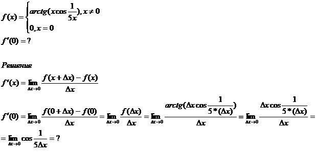 arctg график:
