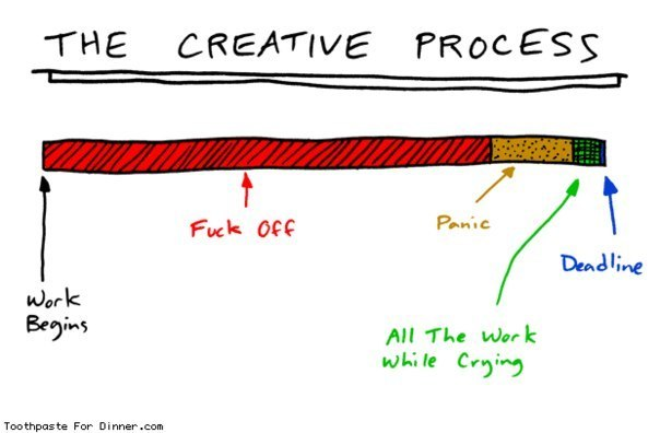 the creative writing representation