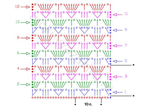 Узоры крючком схемы Подробное описание для начинающих. Вязание-крючок СЕКРЕТИКИ, узоры, СХЕМЫ Записи в рубрике
