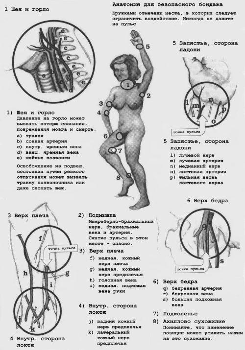 instruktsiya-kak-svyazat-sebya-bdsm