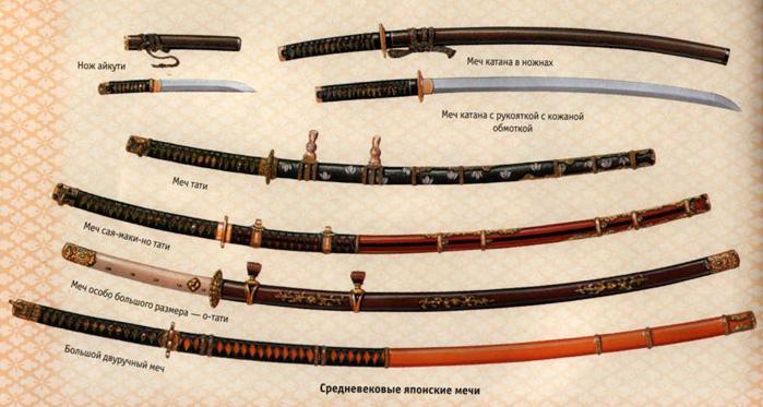 Оружие самураев все его разновидности