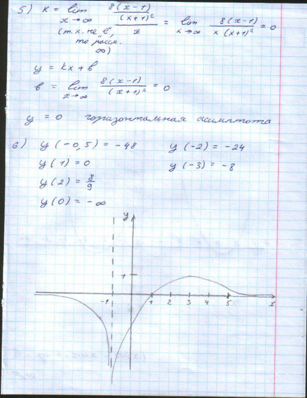 исследовать функцию и построить график: