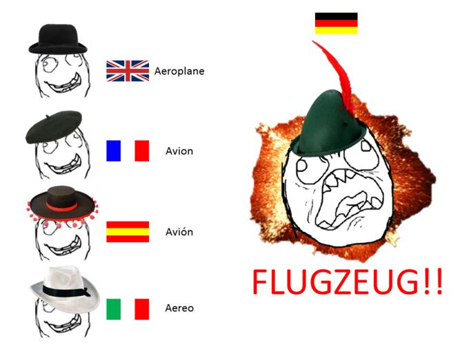 отметить, что слова для игры пантомима на немецком языке перед