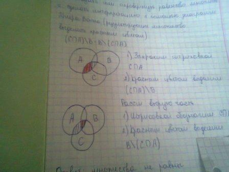 Основные теоремы и положения алгебры логики - Bourabai Ru