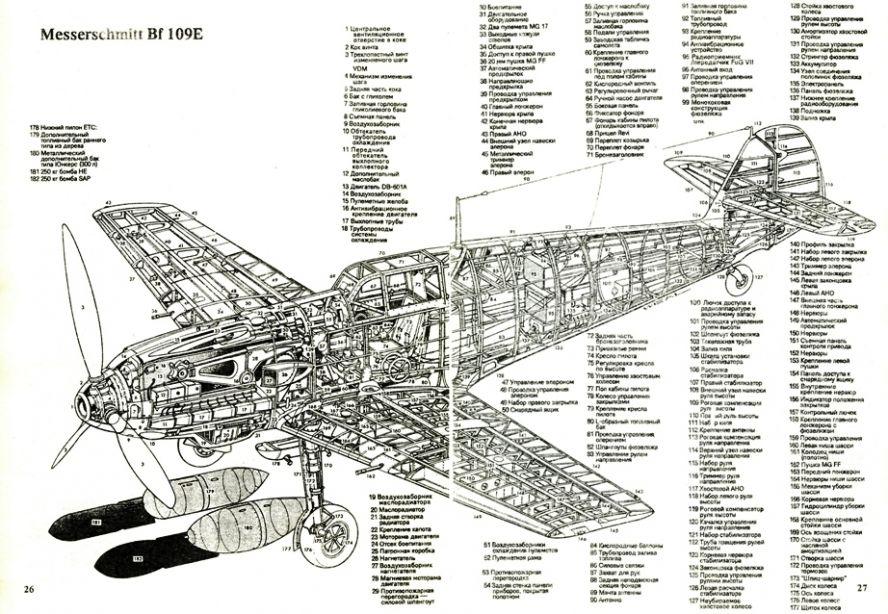 Петляков Пе-2. Илюшин Ил-4