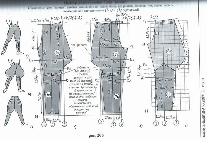 Выкройки юбок > выкройка летней юбки