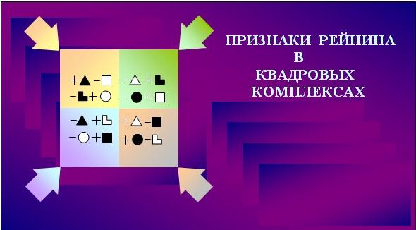 В.стратиевская как сделать чтобы мы не