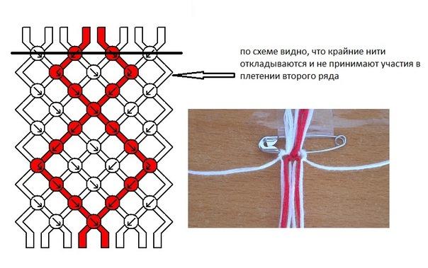Схемы и рисунки для плетения фенечек из
