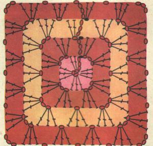 """Элементы. разноцветные нитки + крючок 3. Вяжутся  """"Афганские квадраты """" 8шт, вяжется отдельно ручка, я вязала длиную..."""