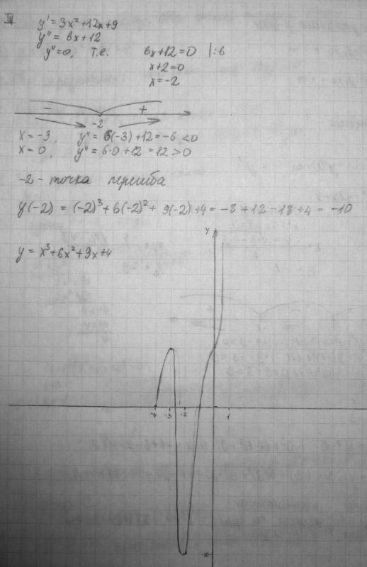 построить график функции y=f(x)...
