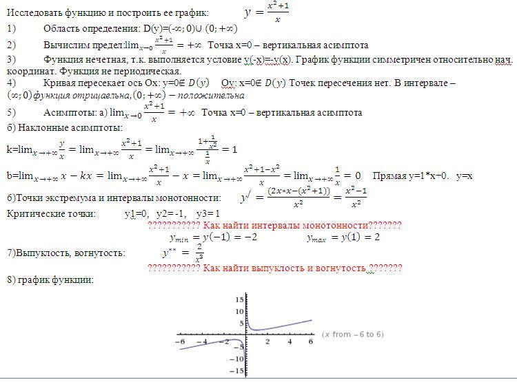изобразить график функции: