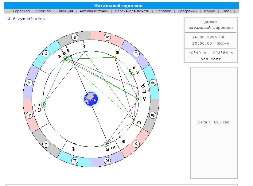 сохраняет гороскоп для мужчины овна финансовый на неделю для