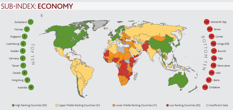Рейтинг стран - экономика