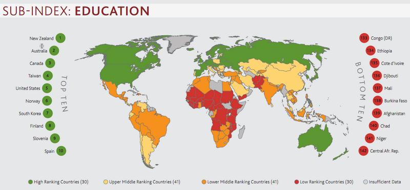 Рейтинг стран - образование