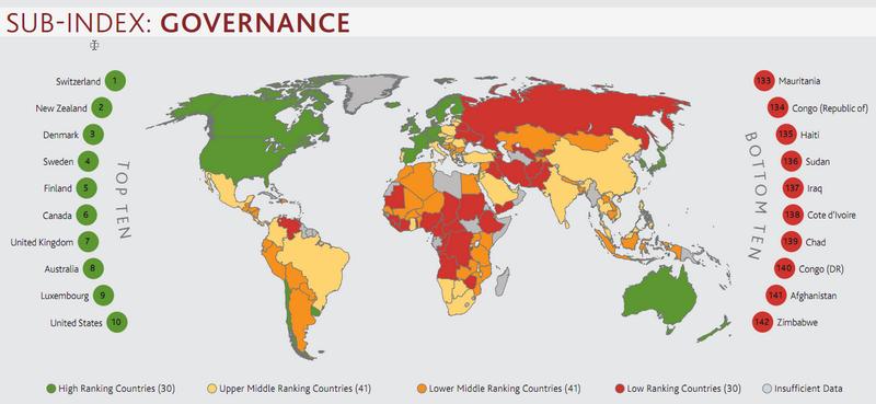 Рейтинг стран - государство