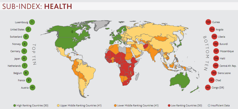 Рейтинг стран - здоровье