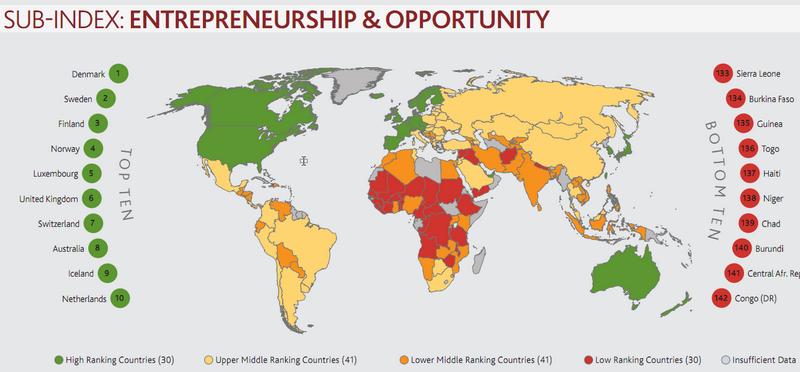 Рейтинг стран - возможности