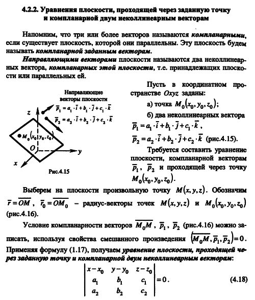 уравнение плоскости по двум прямым