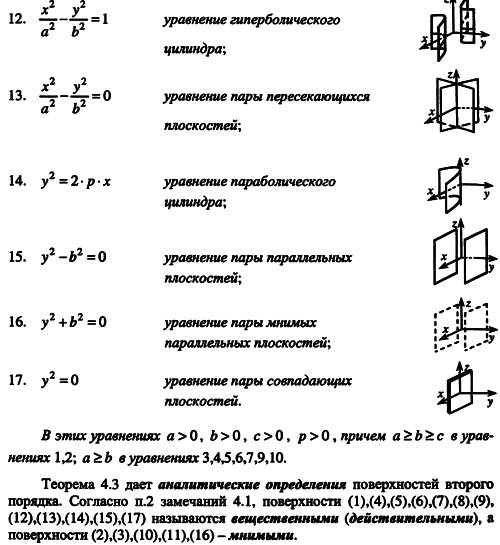 Линий порядка второго классификация шпаргалка