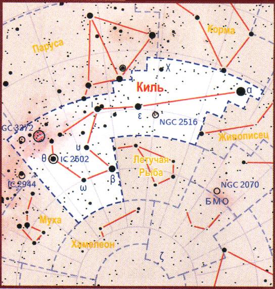 астрология люди под знаком пегаса