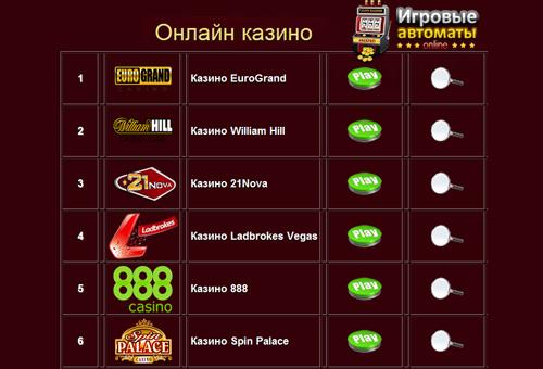 reyting-slotov-kazino-onlayn