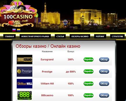 Лохотрон с выигрышами в казино онлайн казино премьер палас киев закрыли