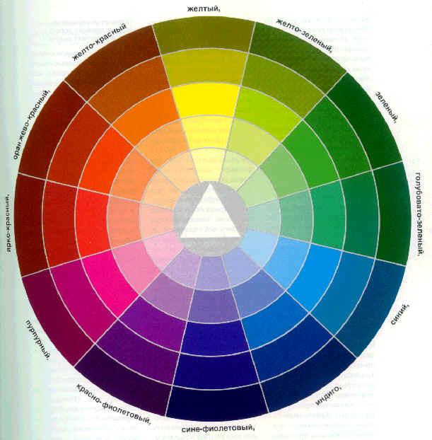 При выборе цветовой гаммы существует два подхода: подбор под цвет одежды либо под цвет...