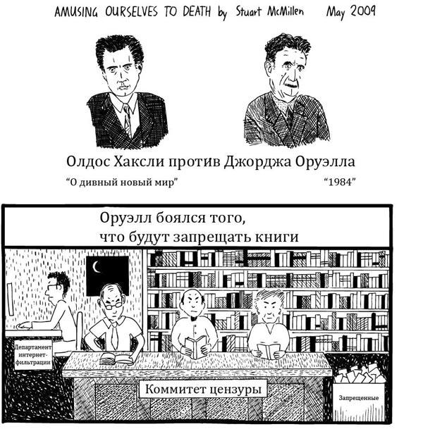 1984 vs today