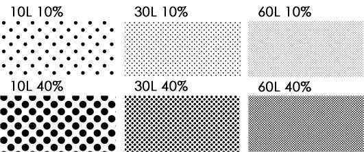 Рисунки по клеточкам или пиксель арт