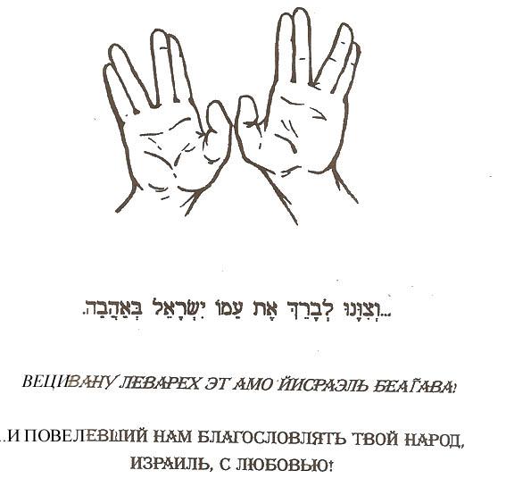 еврейские смайлики: