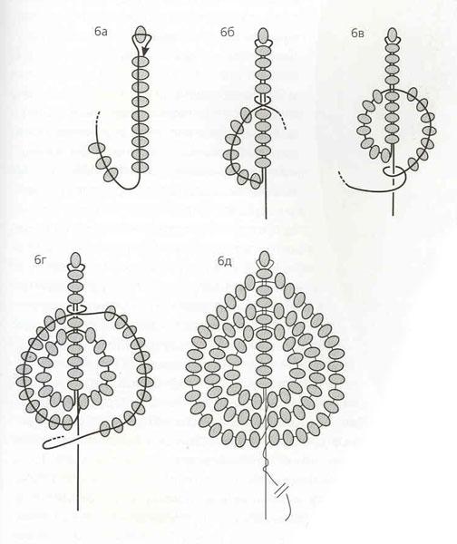Плетение из бисеров