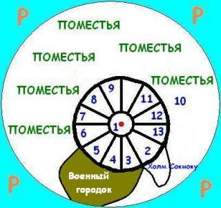 Распорядок дня и кадровый состав. Внутренняя география Сэйрэйтэй 62615595
