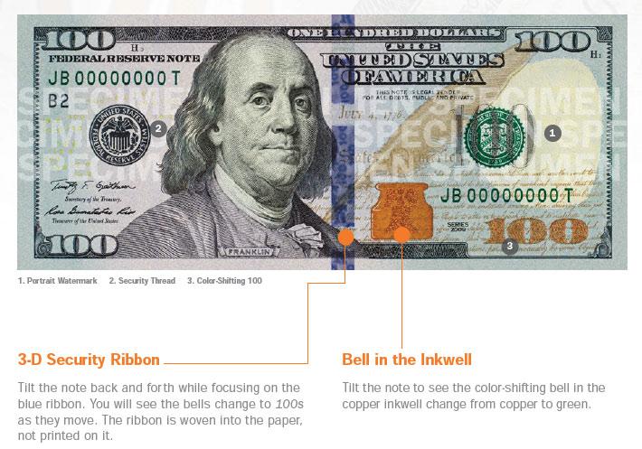 Новые 100 долларов