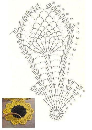 Простая схема вязания пинеток крючком